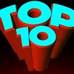 2015年人気記事ランキングベスト10